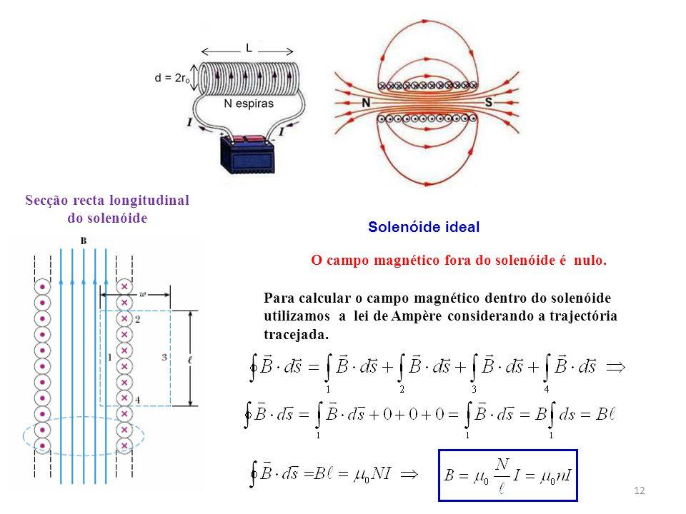 12 Solenóide ideal Para calcular o campo magnético dentro do solenóide utilizamos a lei de Ampère considerando a trajectória tracejada. O campo magnét