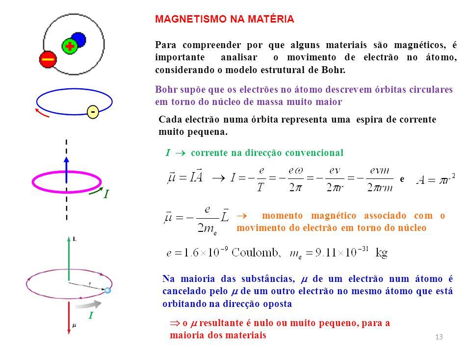13 MAGNETISMO NA MATÉRIA Para compreender por que alguns materiais são magnéticos, é importante analisar o movimento de electrão no átomo, considerando o modelo estrutural de Bohr.