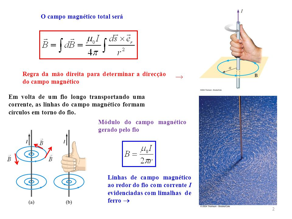 O campo magnético total será Regra da mão direita para determinar a direcção do campo magnético Em volta de um fio longo transportando uma corrente, as linhas do campo magnético formam círculos em torno do fio.
