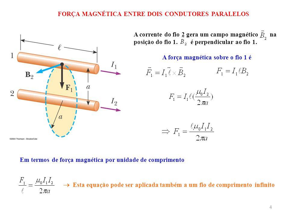 FORÇA MAGNÉTICA ENTRE DOIS CONDUTORES PARALELOS 4 A corrente do fio 2 gera um campo magnético na posição do fio 1. é perpendicular ao fio 1. A força m