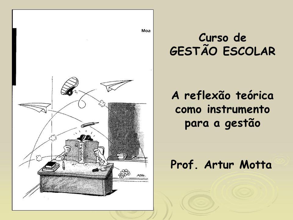 A reflexão teórica como instrumento para a gestão Prof. Artur Motta Curso de GESTÃO ESCOLAR