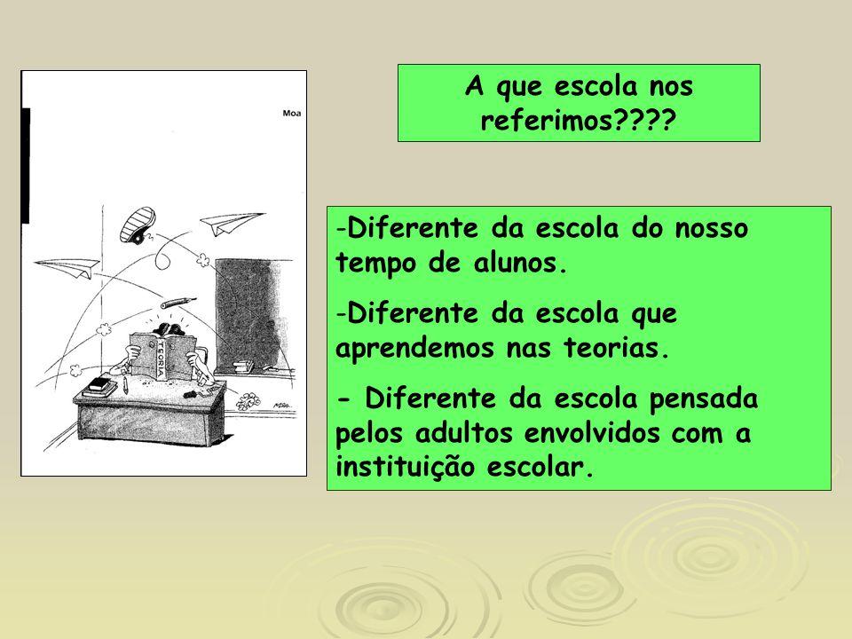 VISÃO DE MUNDO Pedagogia Tradicional Algo pronto que é traduzido pelo conhecimento sistematizado e acumulado ao longo dos anos.