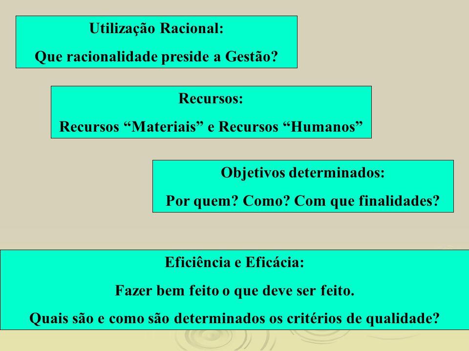 Utilização Racional: Que racionalidade preside a Gestão? Objetivos determinados: Por quem? Como? Com que finalidades? Recursos: Recursos Materiais e R