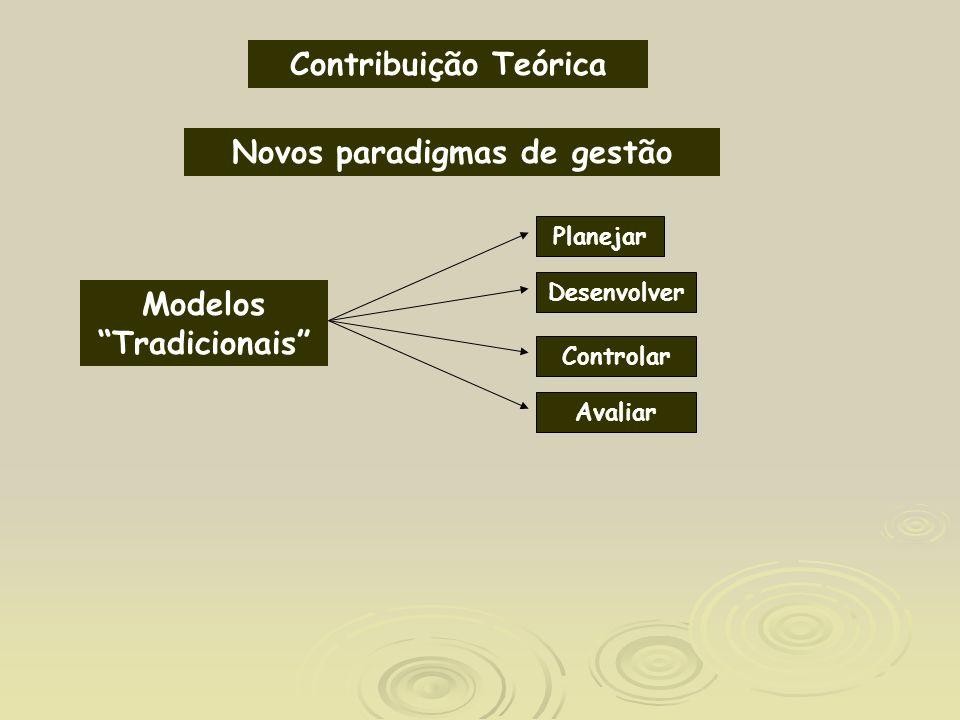 Contribuição Teórica Novos paradigmas de gestão Modelos Tradicionais Planejar Desenvolver Controlar Avaliar