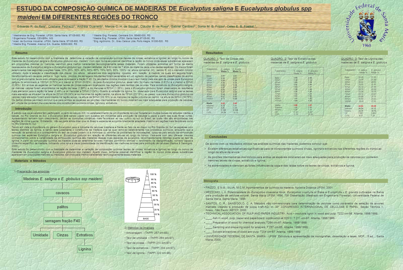 ESTUDO DA COMPOSIÇÃO QUÍMICA DE MADEIRAS DE Eucalyptus saligna E Eucalyptus globulus spp maideni EM DIFERENTES REGIÕES DO TRONCO Eduardo R. do Reis 1,