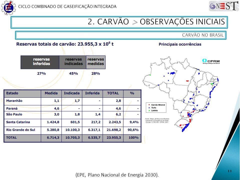 CICLO COMBINADO DE GASEIFICAÇÃO INTEGRADA 11 (EPE, Plano Nacional de Energia 2030).