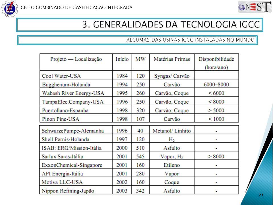 CICLO COMBINADO DE GASEIFICAÇÃO INTEGRADA 21