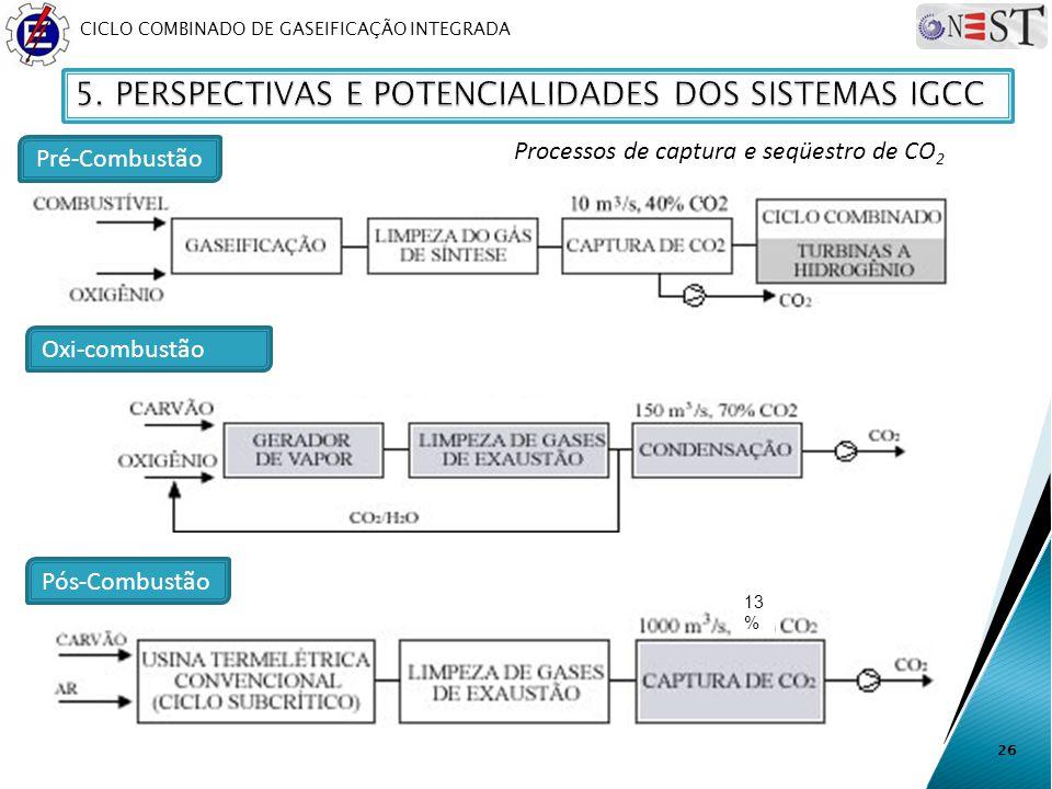 CICLO COMBINADO DE GASEIFICAÇÃO INTEGRADA 26 Pré-Combustão Pós-Combustão Oxi-combustão Processos de captura e seqüestro de CO 2 13 %