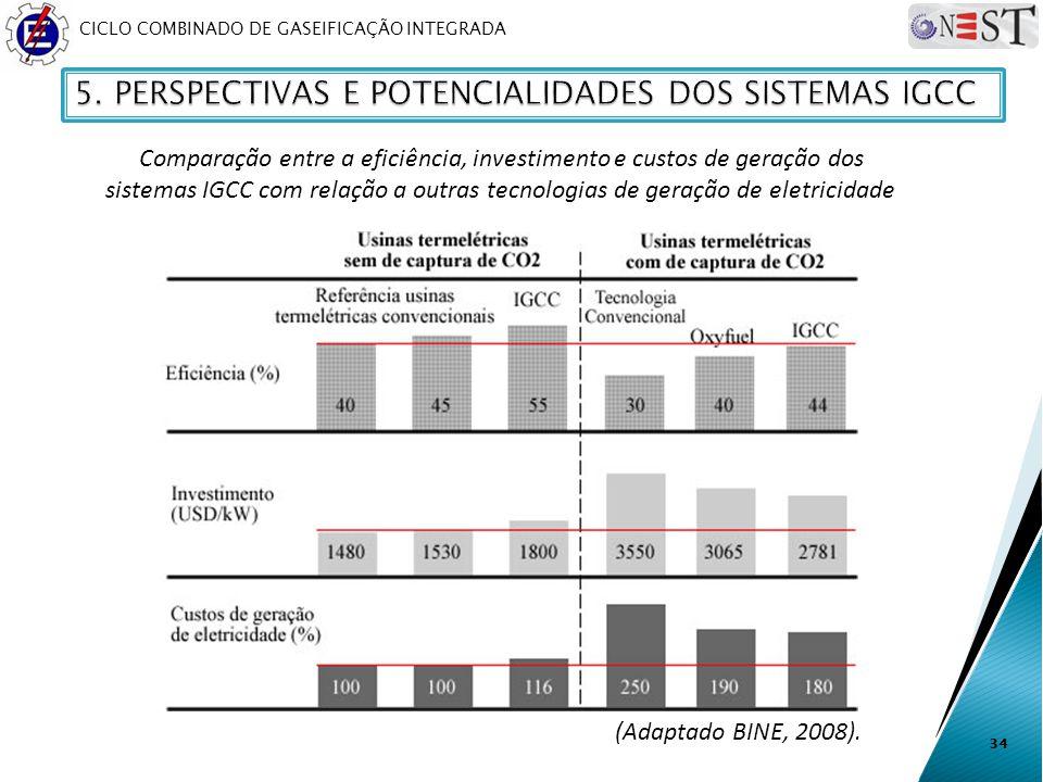 CICLO COMBINADO DE GASEIFICAÇÃO INTEGRADA 34 Comparação entre a eficiência, investimento e custos de geração dos sistemas IGCC com relação a outras tecnologias de geração de eletricidade (Adaptado BINE, 2008).
