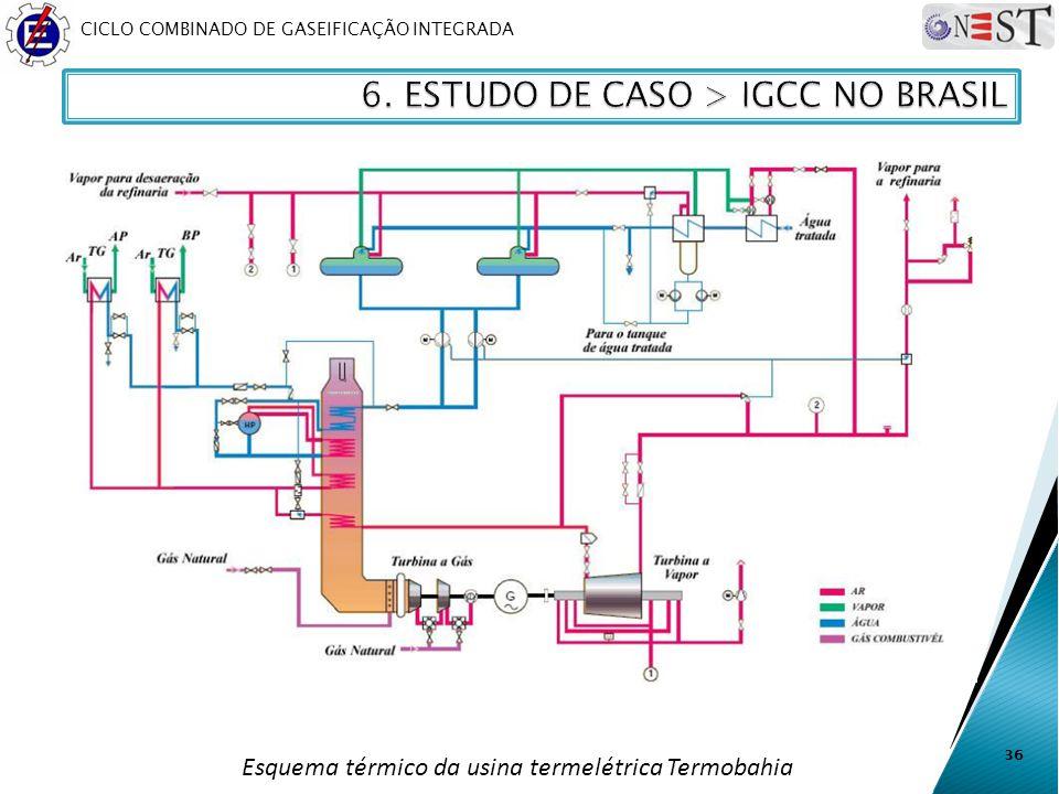 36 Esquema térmico da usina termelétrica Termobahia