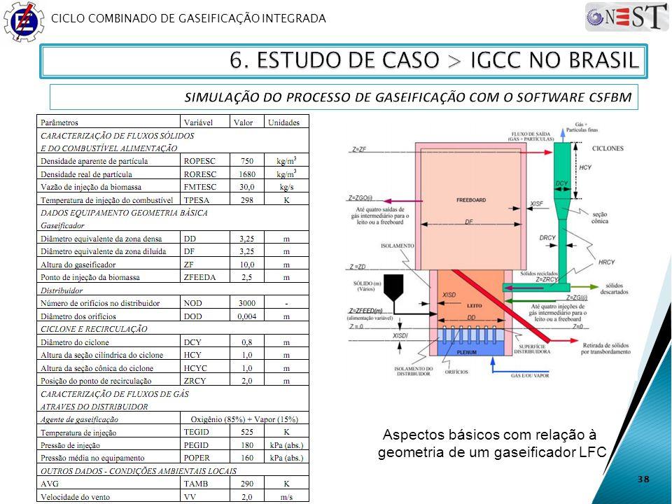 CICLO COMBINADO DE GASEIFICAÇÃO INTEGRADA 38 Aspectos básicos com relação à geometria de um gaseificador LFC