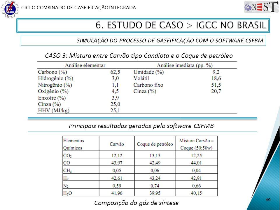 CICLO COMBINADO DE GASEIFICAÇÃO INTEGRADA 40 Principais resultados gerados pelo software CSFMB Composição do gás de síntese CASO 3: Mistura entre Carvão tipo Candiota e o Coque de petróleo