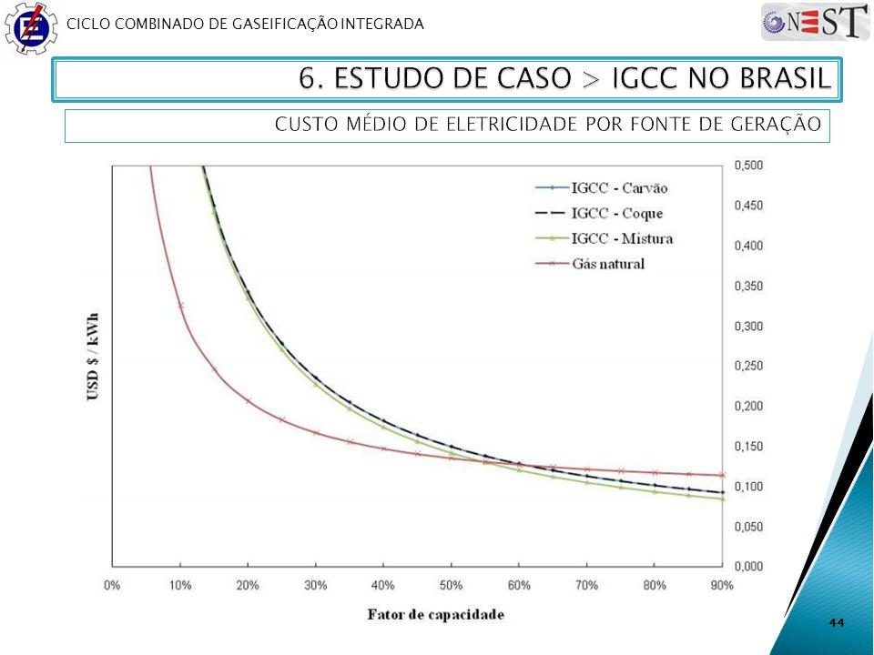 CICLO COMBINADO DE GASEIFICAÇÃO INTEGRADA 44