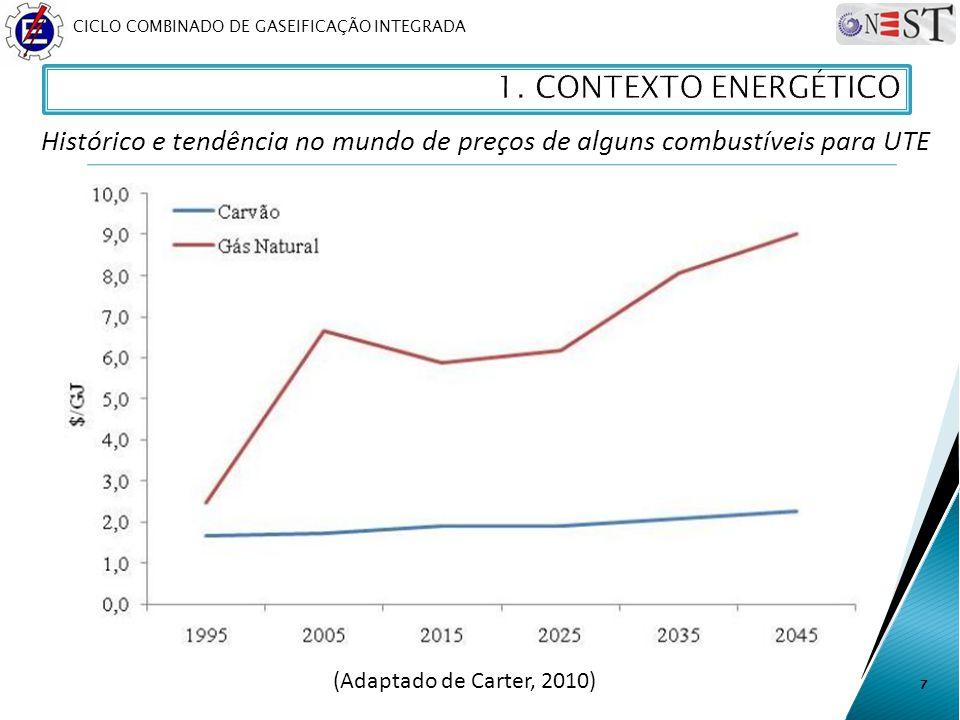 CICLO COMBINADO DE GASEIFICAÇÃO INTEGRADA 7 (Adaptado de Carter, 2010) Histórico e tendência no mundo de preços de alguns combustíveis para UTE