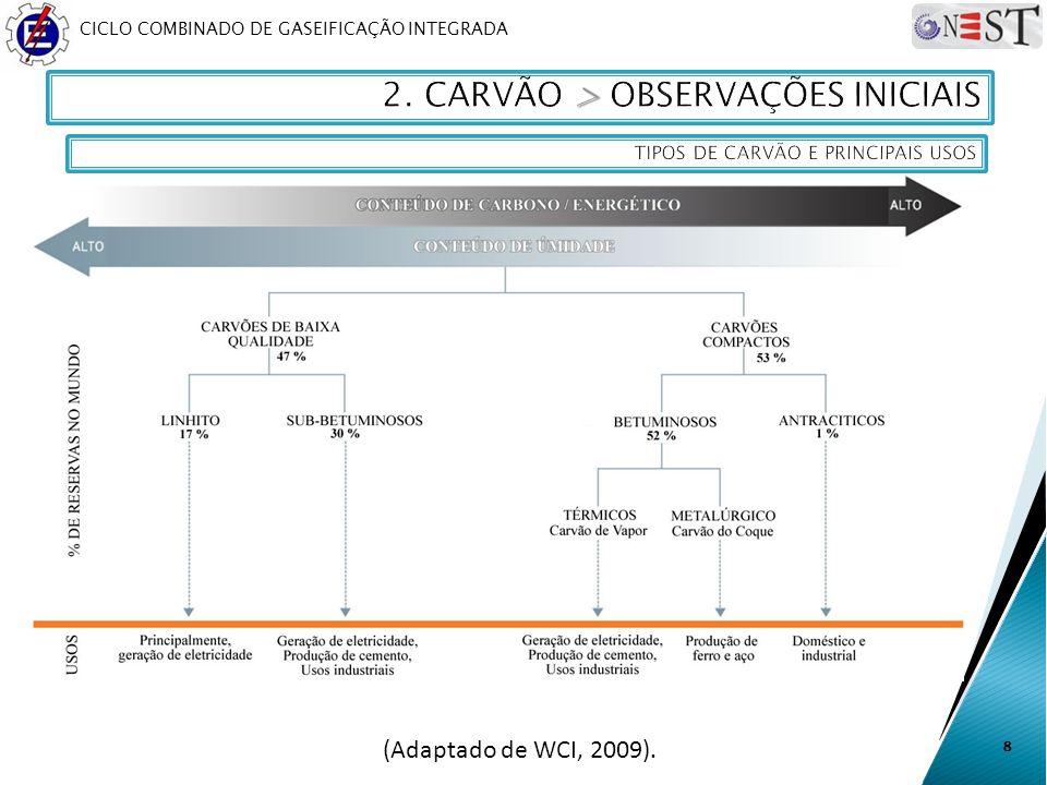CICLO COMBINADO DE GASEIFICAÇÃO INTEGRADA 8 (Adaptado de WCI, 2009).