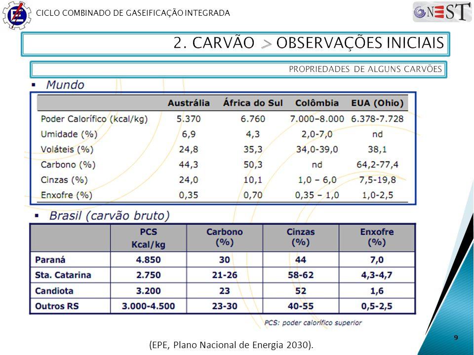 CICLO COMBINADO DE GASEIFICAÇÃO INTEGRADA 9 (EPE, Plano Nacional de Energia 2030).