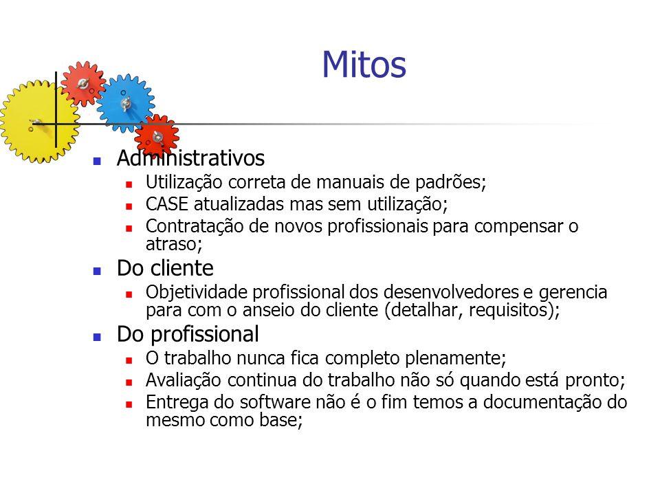Mitos Administrativos Utilização correta de manuais de padrões; CASE atualizadas mas sem utilização; Contratação de novos profissionais para compensar