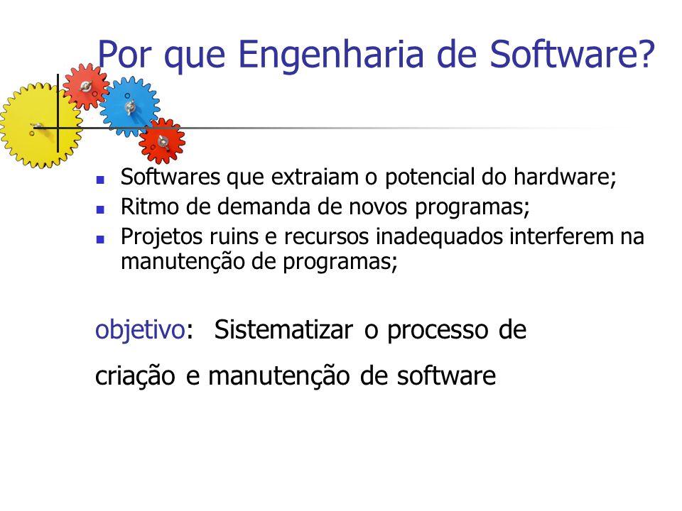 Por que Engenharia de Software? Softwares que extraiam o potencial do hardware; Ritmo de demanda de novos programas; Projetos ruins e recursos inadequ