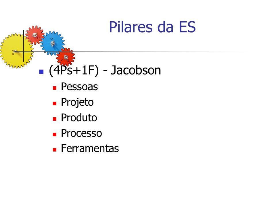 Pilares da ES (4Ps+1F) - Jacobson Pessoas Projeto Produto Processo Ferramentas