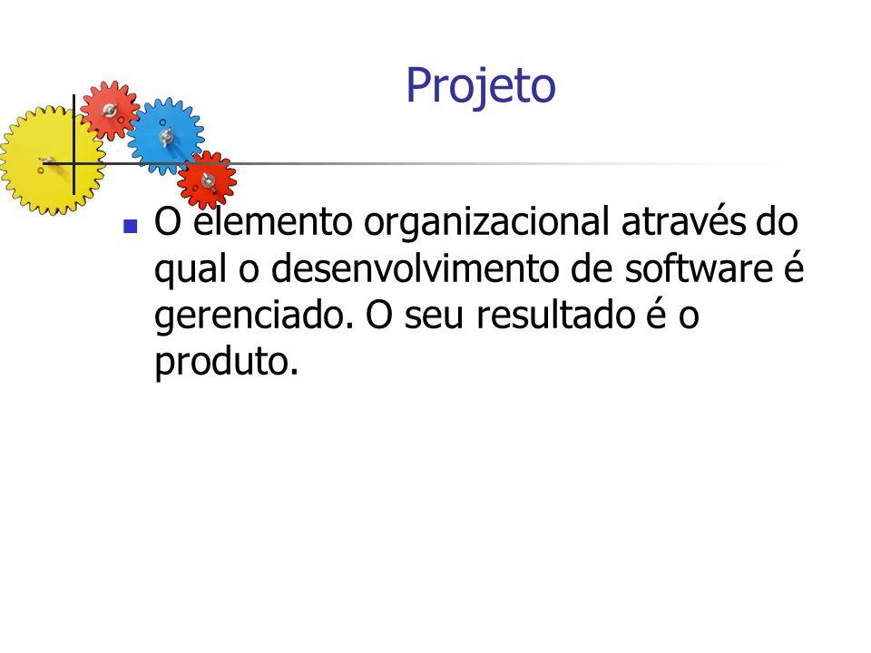 Projeto O elemento organizacional através do qual o desenvolvimento de software é gerenciado. O seu resultado é o produto.