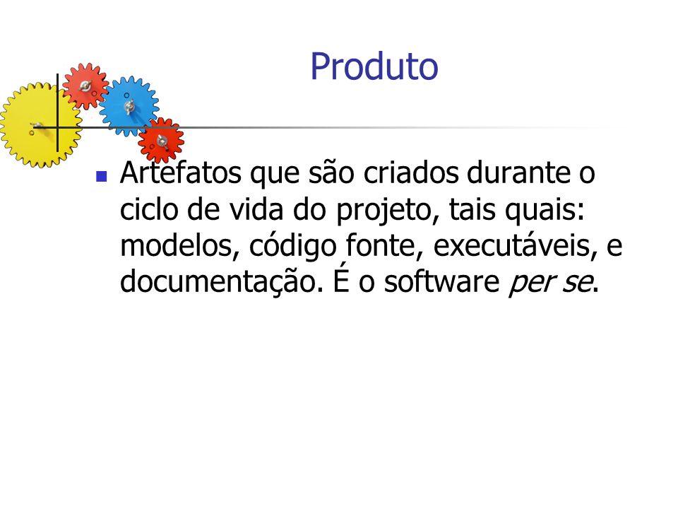 Produto Artefatos que são criados durante o ciclo de vida do projeto, tais quais: modelos, código fonte, executáveis, e documentação. É o software per
