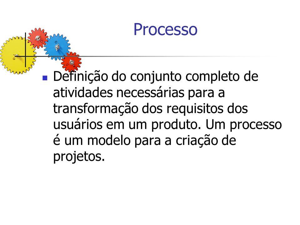Processo Definição do conjunto completo de atividades necessárias para a transformação dos requisitos dos usuários em um produto. Um processo é um mod