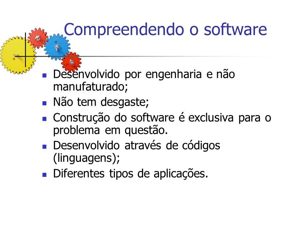 Compreendendo o software Desenvolvido por engenharia e não manufaturado; Não tem desgaste; Construção do software é exclusiva para o problema em quest