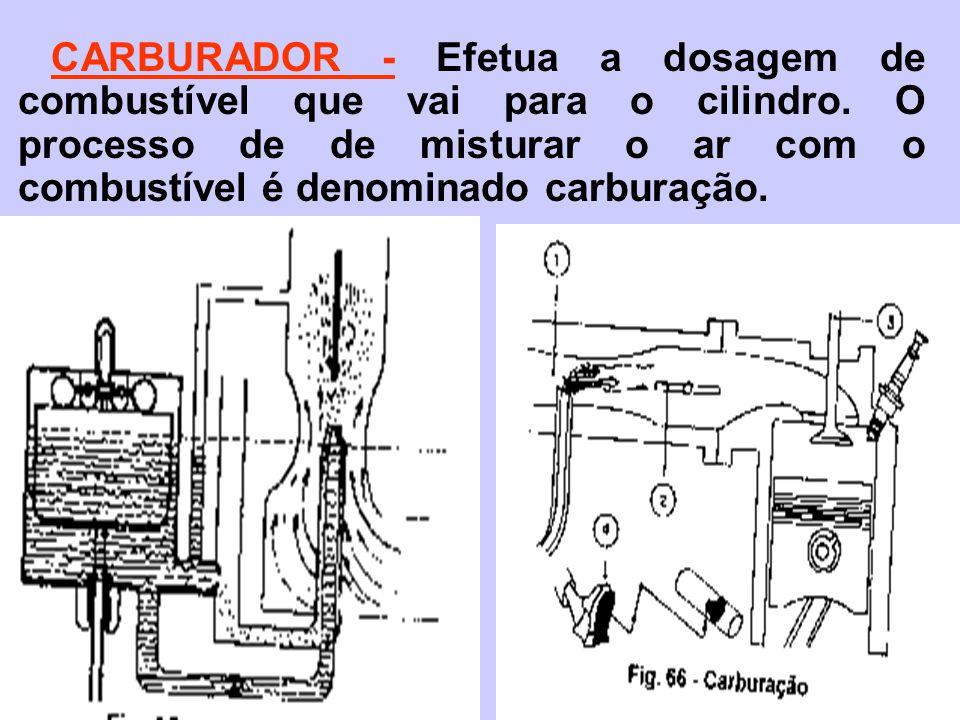 Instrumentos do painel de controle e suas finalidades Diversos são os instrumentos encontrados no painel de controle do motor.