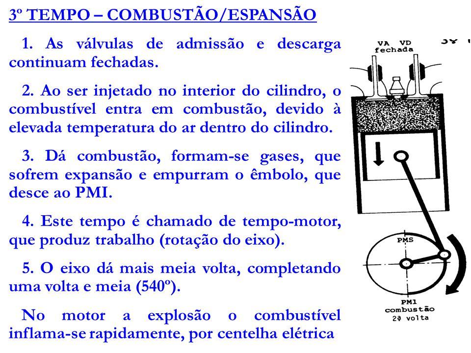 2º TEMPO - COMPRESSÃO 1.