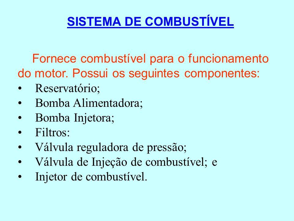 ORDEM DE QUEIMA DO MOTOR É a ordem em que cada cilindro recebe o impulso dos gases em expansão provocada pela combustão do combustível (injeção de combustível).
