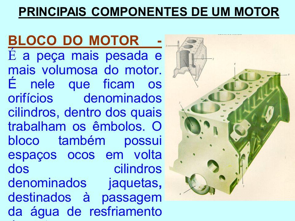 BLOCO DO MOTOR - É a peça mais pesada e mais volumosa do motor.