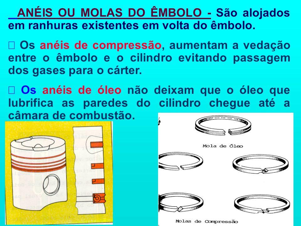 - ÊMBOLO OU PISTÃO - Age como se fosse um fundo móvel do cilindro, desloca-se em movimentos retilíneos e alternados, entre o Ponto Morto Superior (PMS) e o Ponto Morto Inferior (PMI).
