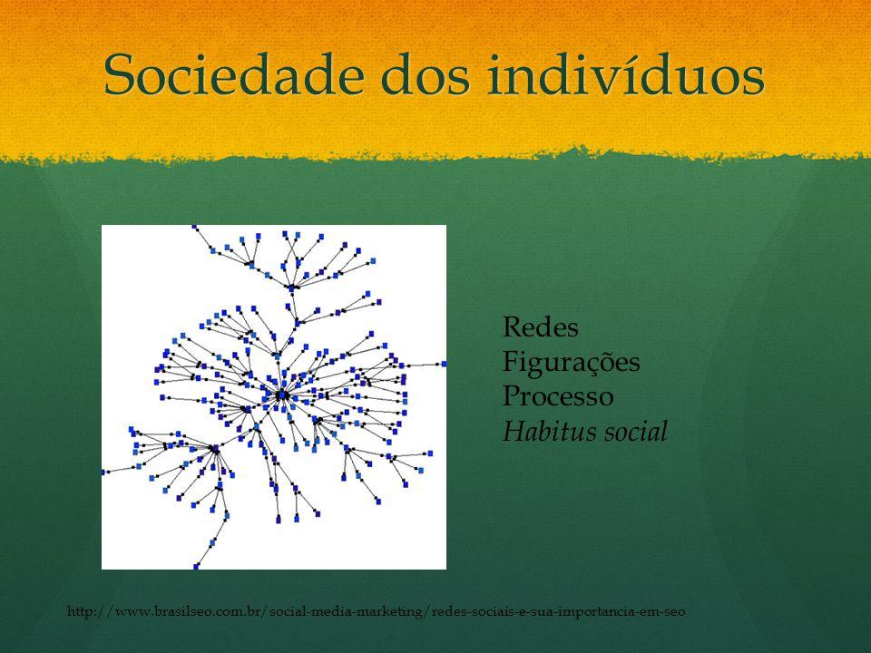 Sociedade – figurações Seres humanos – interdependentes (uns dependem dos outros) e formam redes – figurações.
