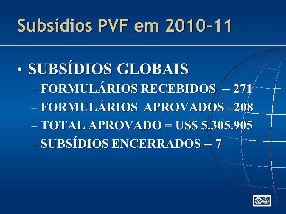 Subsídios PVF em 2010-11 SUBSÍDIOS GLOBAIS SUBSÍDIOS GLOBAIS – FORMULÁRIOS RECEBIDOS -- 271 – FORMULÁRIOS APROVADOS –208 – TOTAL APROVADO = US$ 5.305.905 – SUBSÍDIOS ENCERRADOS -- 7