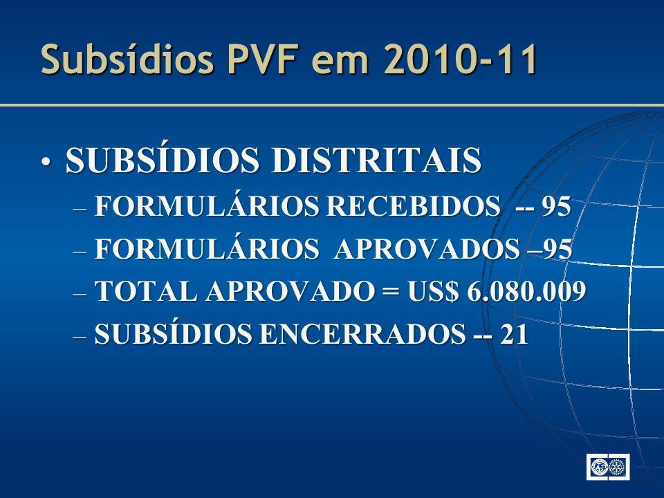Subsídios PVF em 2010-11 SUBSÍDIOS DISTRITAIS SUBSÍDIOS DISTRITAIS – FORMULÁRIOS RECEBIDOS -- 95 – FORMULÁRIOS APROVADOS –95 – TOTAL APROVADO = US$ 6.080.009 – SUBSÍDIOS ENCERRADOS -- 21