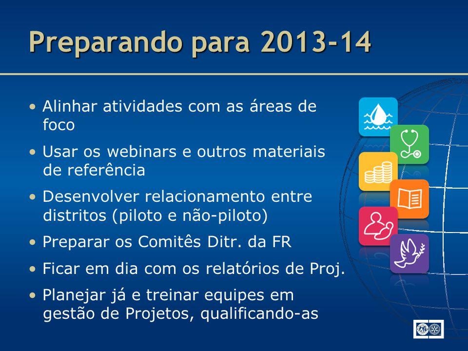 Preparando para 2013-14 Alinhar atividades com as áreas de foco Usar os webinars e outros materiais de referência Desenvolver relacionamento entre distritos (piloto e não-piloto) Preparar os Comitês Ditr.