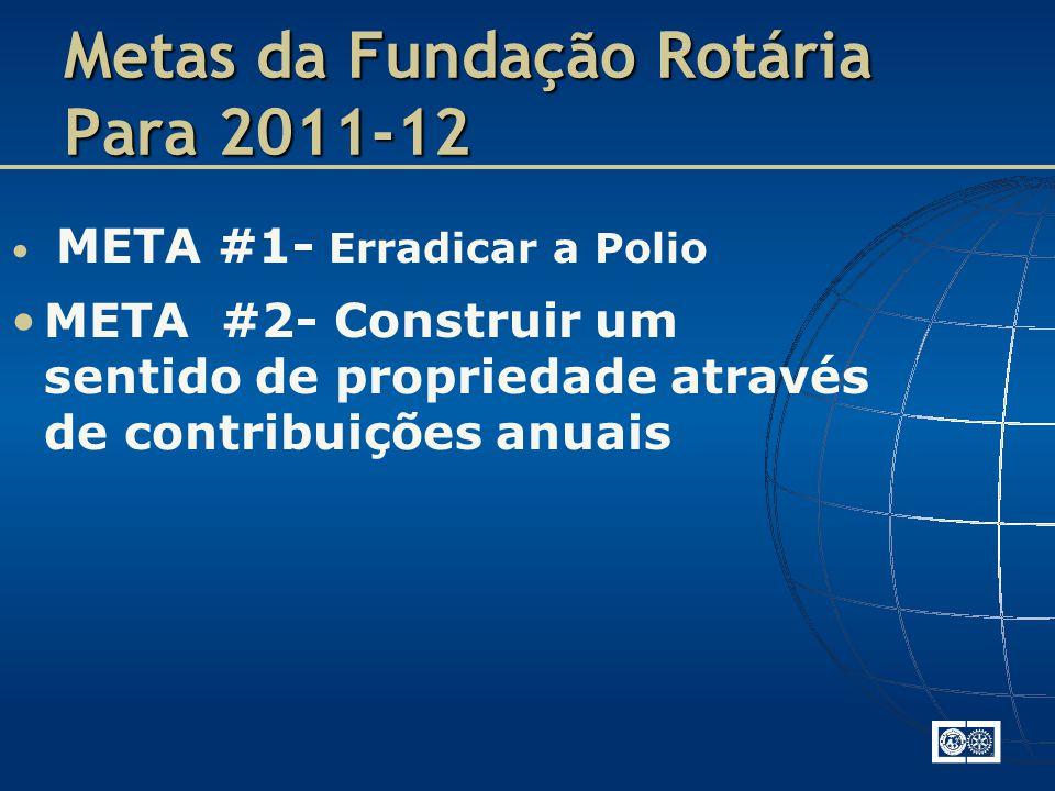 META #1- Erradicar a Polio META #2- Construir um sentido de propriedade através de contribuições anuais Metas da Fundação Rotária Para 2011-12