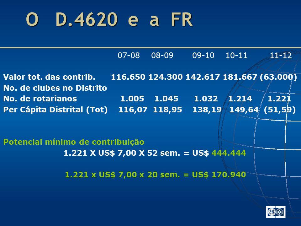 O D.4620 e a FR 07-08 08-09 09-10 10-11 11-12 Valor tot.