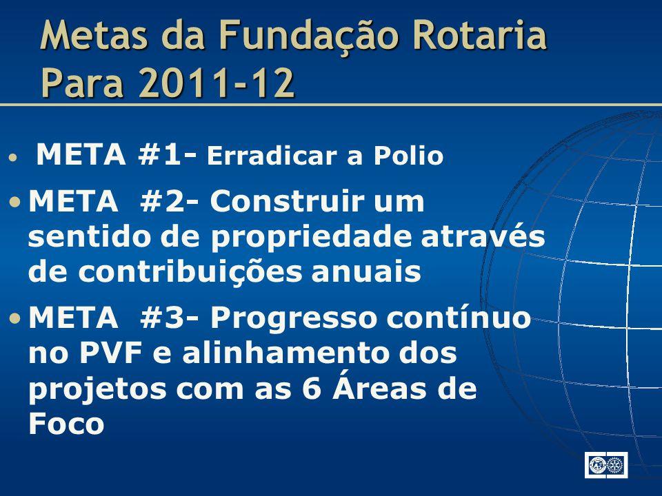 META #1- Erradicar a Polio META #2- Construir um sentido de propriedade através de contribuições anuais META #3- Progresso contínuo no PVF e alinhamento dos projetos com as 6 Áreas de Foco Metas da Fundação Rotaria Para 2011-12