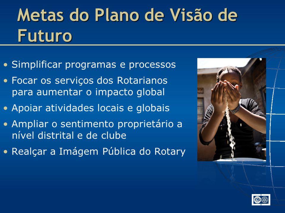 Simplificar programas e processos Focar os serviços dos Rotarianos para aumentar o impacto global Apoiar atividades locais e globais Ampliar o sentimento proprietário a nível distrital e de clube Realçar a Imágem Pública do Rotary Metas do Plano de Visão de Futuro