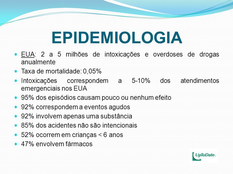 MANIFESTAÇÕES CLÍNICAS SNC: agitação psicomotora, cefaléia, convulsões, coma, déficits neurológicos focais, hemorragia intraparenquimatosa, hipertermia (vasoconstricção periférica) Pulmonar: queimadura de trato respiratório (crack), broncoespasmos, infarto pulmonar - pulmão de crack: alveolite hemorrágica (uso inalatório) – hipóxia, dor torácica, hemoptise associados ao uso prévio de crack Gastrointestinal: formação de úlceras, colite isquêmica, infarto intestinal Musculoesquelética: rabdomiólise(CPK, hipercalemia, hipocalcemia) Oftalmológica: midríase, glaucoma agudo