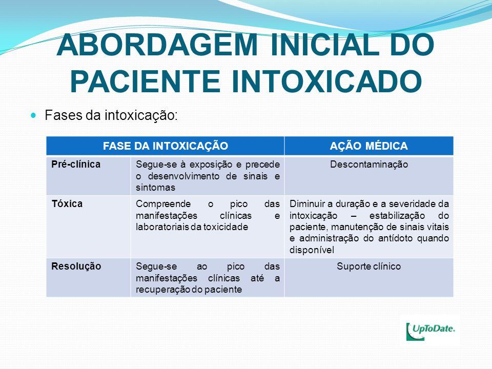 ABORDAGEM INICIAL DO PACIENTE INTOXICADO Fases da intoxicação: FASE DA INTOXICAÇÃOAÇÃO MÉDICA Pré-clínicaSegue-se à exposição e precede o desenvolvime