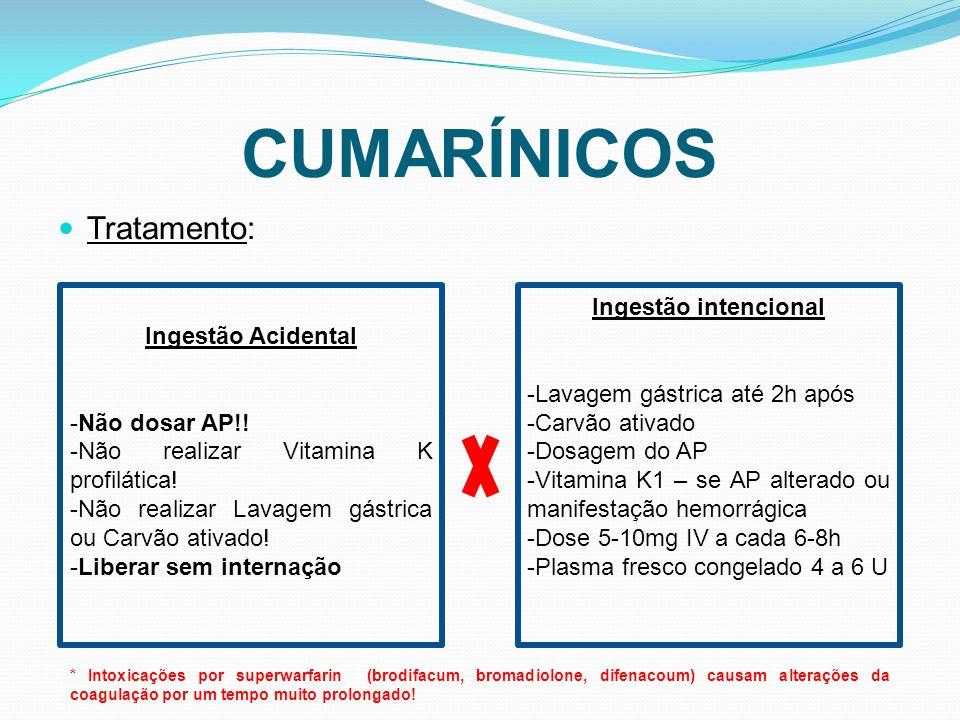 CUMARÍNICOS Tratamento: Ingestão Acidental -Não dosar AP!! -Não realizar Vitamina K profilática! -Não realizar Lavagem gástrica ou Carvão ativado! -Li