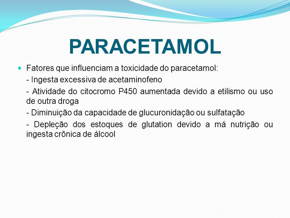 Fatores que influenciam a toxicidade do paracetamol: - Ingesta excessiva de acetaminofeno - Atividade do citocromo P450 aumentada devido a etilismo ou uso de outra droga - Diminuição da capacidade de glucuronidação ou sulfatação - Depleção dos estoques de glutation devido a má nutrição ou ingesta crônica de álcool