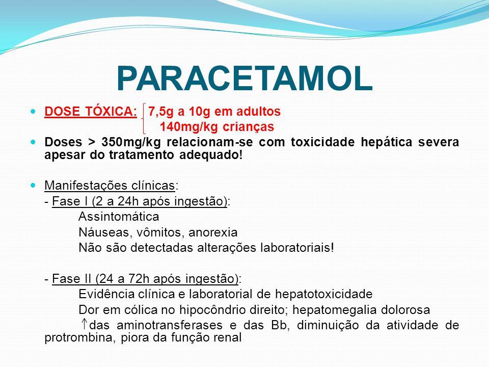 PARACETAMOL DOSE TÓXICA: 7,5g a 10g em adultos 140mg/kg crianças Doses > 350mg/kg relacionam-se com toxicidade hepática severa apesar do tratamento ad