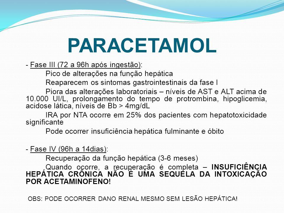 PARACETAMOL - Fase III (72 a 96h após ingestão): Pico de alterações na função hepática Reaparecem os sintomas gastrointestinais da fase I Piora das alterações laboratoriais – níveis de AST e ALT acima de 10.000 UI/L, prolongamento do tempo de protrombina, hipoglicemia, acidose lática, níveis de Bb > 4mg/dL IRA por NTA ocorre em 25% dos pacientes com hepatotoxicidade significante Pode ocorrer insuficiência hepática fulminante e óbito - Fase IV (96h a 14dias): Recuperação da função hepática (3-6 meses) Quando ocorre, a recuperação é completa – INSUFICIÊNCIA HEPÁTICA CRÔNICA NÃO É UMA SEQUELA DA INTOXICAÇÃO POR ACETAMINOFENO.