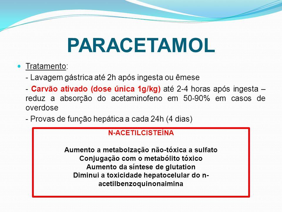 PARACETAMOL Tratamento: - Lavagem gástrica até 2h após ingesta ou êmese - Carvão ativado (dose única 1g/kg) até 2-4 horas após ingesta – reduz a absorção do acetaminofeno em 50-90% em casos de overdose - Provas de função hepática a cada 24h (4 dias) N-ACETILCISTEÍNA Aumento a metabolzação não-tóxica a sulfato Conjugação com o metabólito tóxico Aumento da síntese de glutation Diminui a toxicidade hepatocelular do n- acetilbenzoquinonaimina