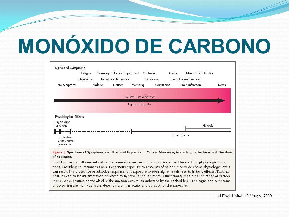 MONÓXIDO DE CARBONO N Engl J Med; 19 Março, 2009