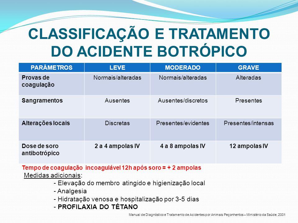 CLASSIFICAÇÃO E TRATAMENTO DO ACIDENTE BOTRÓPICO PARÂMETROSLEVEMODERADOGRAVE Provas de coagulação Normais/alteradas Alteradas SangramentosAusentesAuse