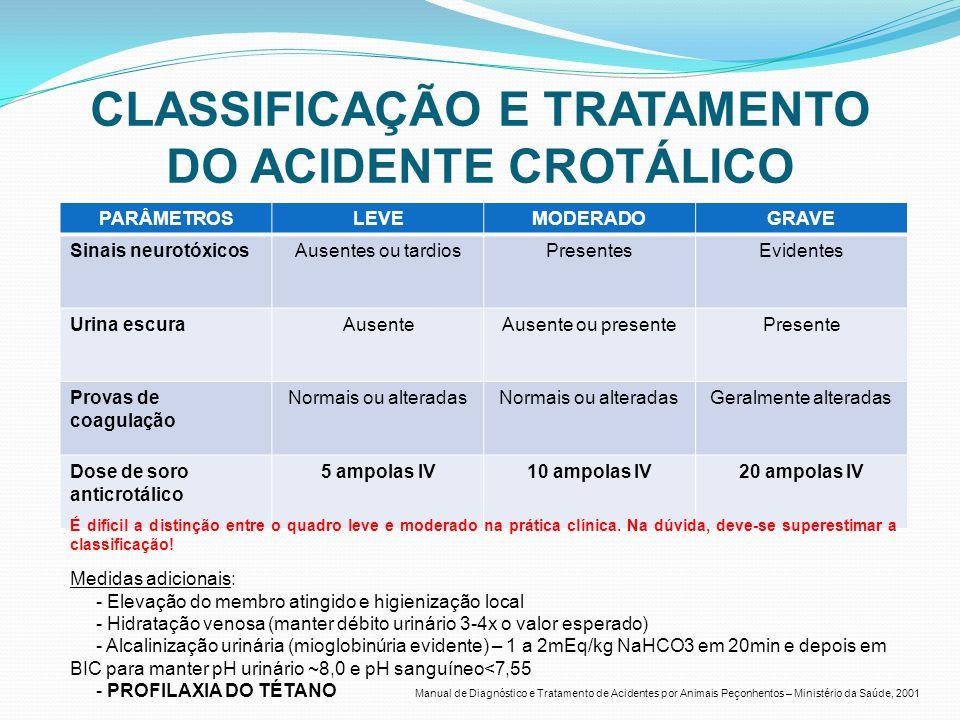 CLASSIFICAÇÃO E TRATAMENTO DO ACIDENTE CROTÁLICO PARÂMETROSLEVEMODERADOGRAVE Sinais neurotóxicosAusentes ou tardiosPresentesEvidentes Urina escuraAusenteAusente ou presentePresente Provas de coagulação Normais ou alteradas Geralmente alteradas Dose de soro anticrotálico 5 ampolas IV10 ampolas IV20 ampolas IV Manual de Diagnóstico e Tratamento de Acidentes por Animais Peçonhentos – Ministério da Saúde, 2001 É difícil a distinção entre o quadro leve e moderado na prática clínica.